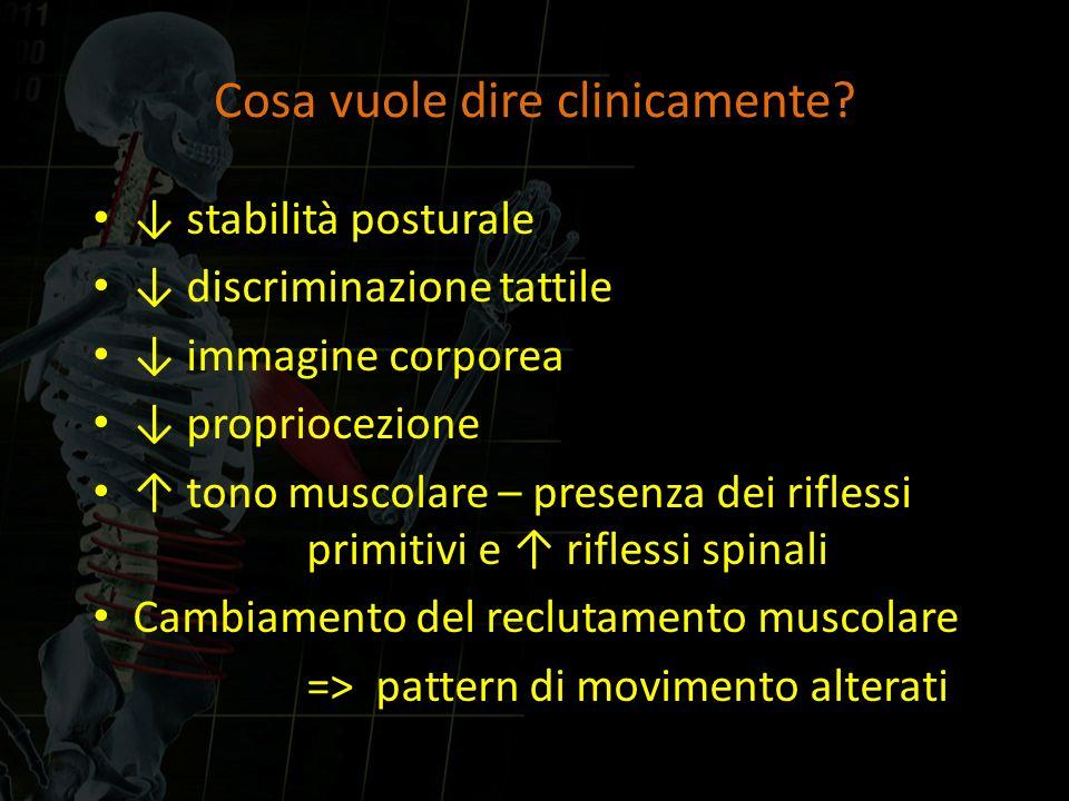 Cosa vuole dire clinicamente? stabilità posturale discriminazione tattile immagine corporea propriocezione tono muscolare – presenza dei riflessi prim