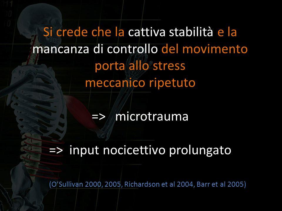 Si crede che la cattiva stabilità e la mancanza di controllo del movimento porta allo stress meccanico ripetuto => microtrauma => input nocicettivo pr