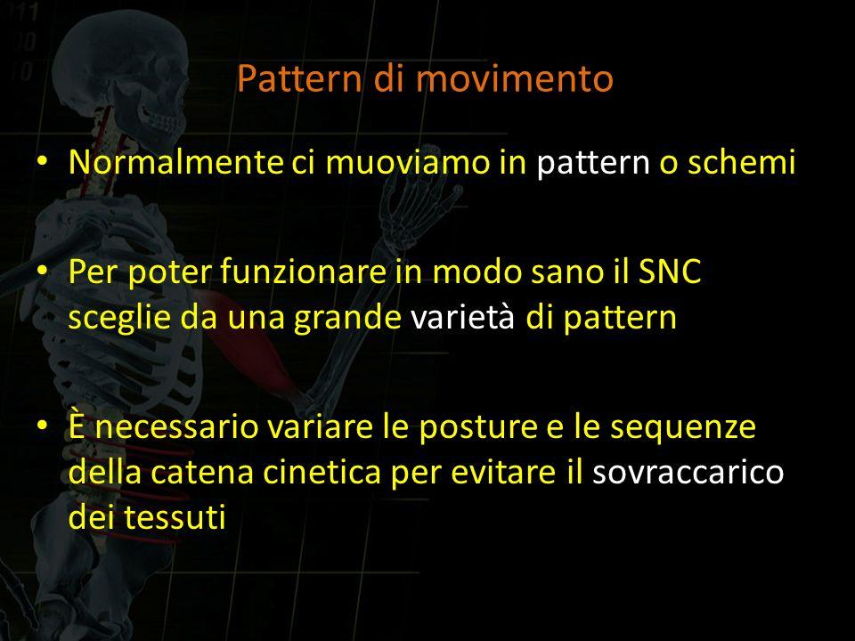 Pattern di movimento Normalmente ci muoviamo in pattern o schemi Per poter funzionare in modo sano il SNC sceglie da una grande varietà di pattern È n
