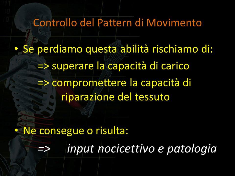 Se perdiamo questa abilità rischiamo di: => superare la capacità di carico => compromettere la capacità di riparazione del tessuto Ne consegue o risul