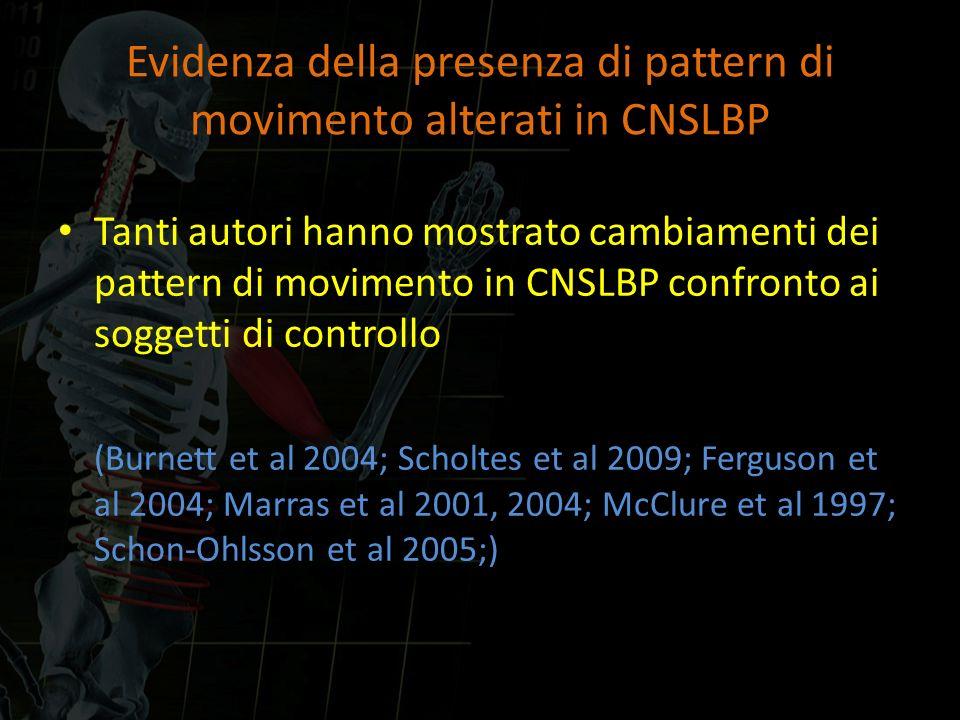 Evidenza della presenza di pattern di movimento alterati in CNSLBP Tanti autori hanno mostrato cambiamenti dei pattern di movimento in CNSLBP confront