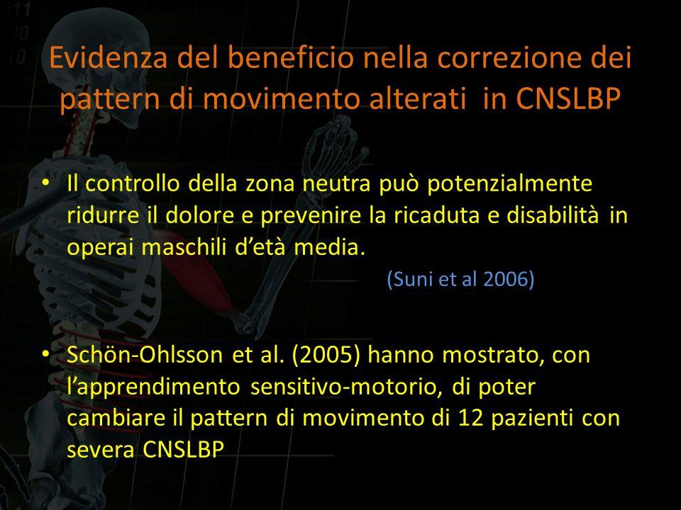 Evidenza del beneficio nella correzione dei pattern di movimento alterati in CNSLBP Il controllo della zona neutra può potenzialmente ridurre il dolor