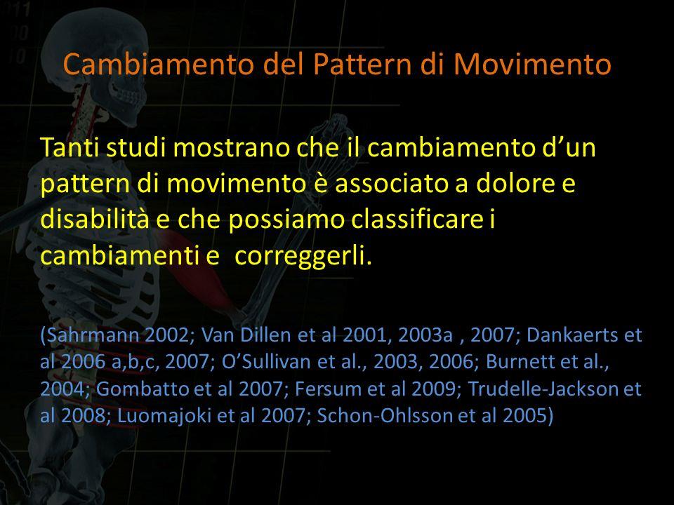 Cambiamento del Pattern di Movimento Tanti studi mostrano che il cambiamento dun pattern di movimento è associato a dolore e disabilità e che possiamo