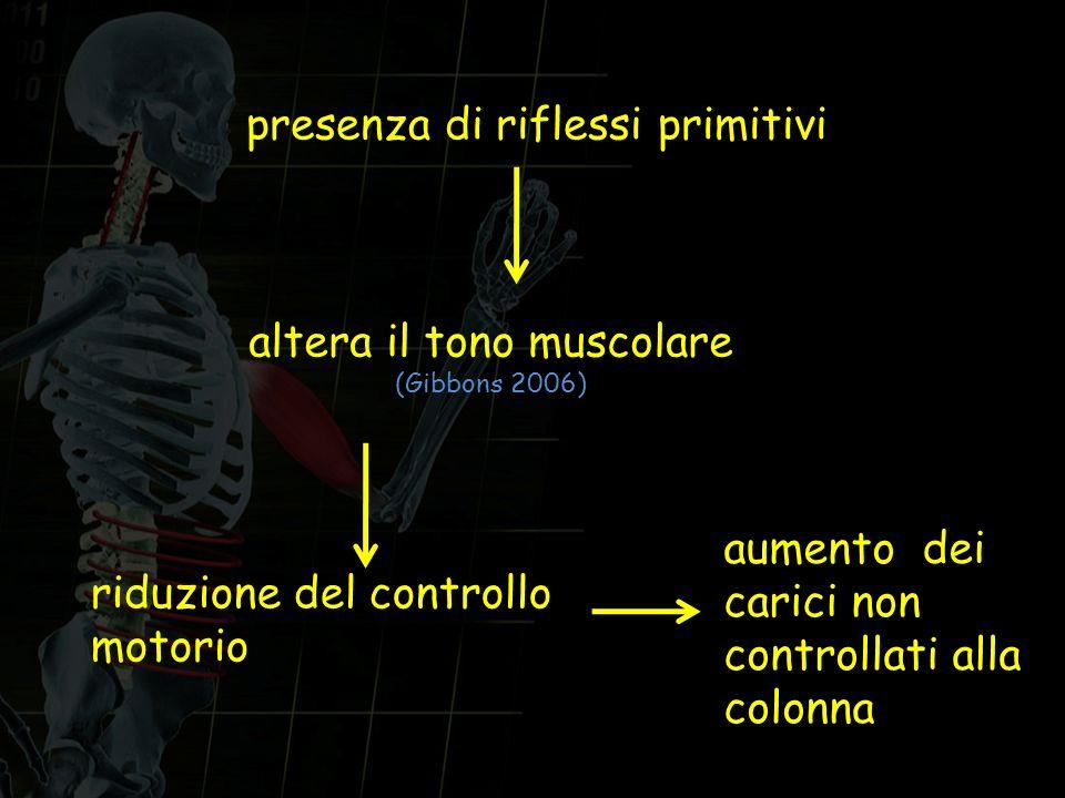 presenza di riflessi primitivi riduzione del controllo motorio altera il tono muscolare (Gibbons 2006) aumento dei carici non controllati alla colonna