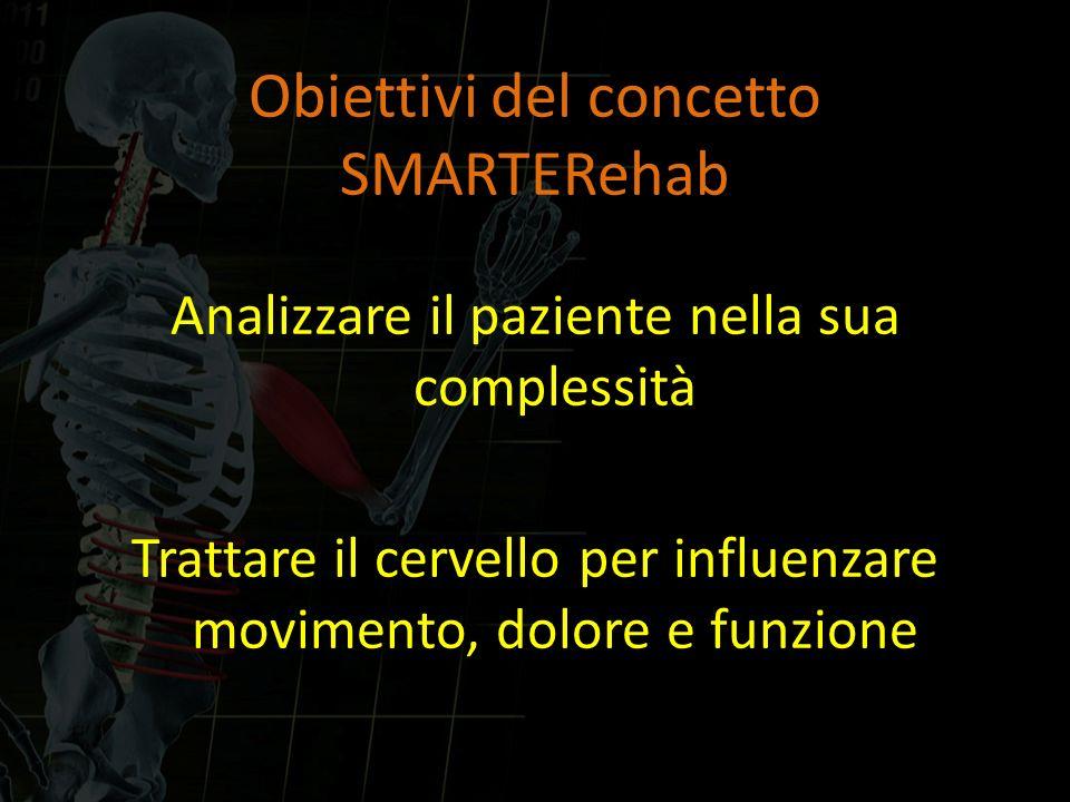 Obiettivi del concetto SMARTERehab Analizzare il paziente nella sua complessità Trattare il cervello per influenzare movimento, dolore e funzione
