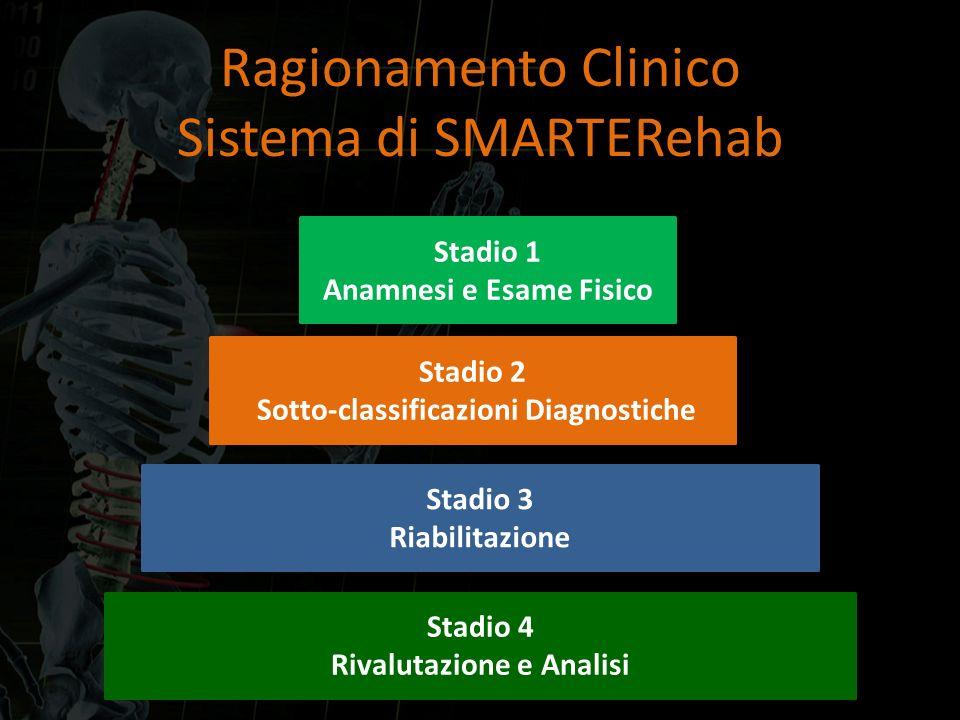 Ragionamento Clinico Sistema di SMARTERehab Stadio 1 Anamnesi e Esame Fisico Stadio 2 Sotto-classificazioni Diagnostiche Stadio 3 Riabilitazione Stadi