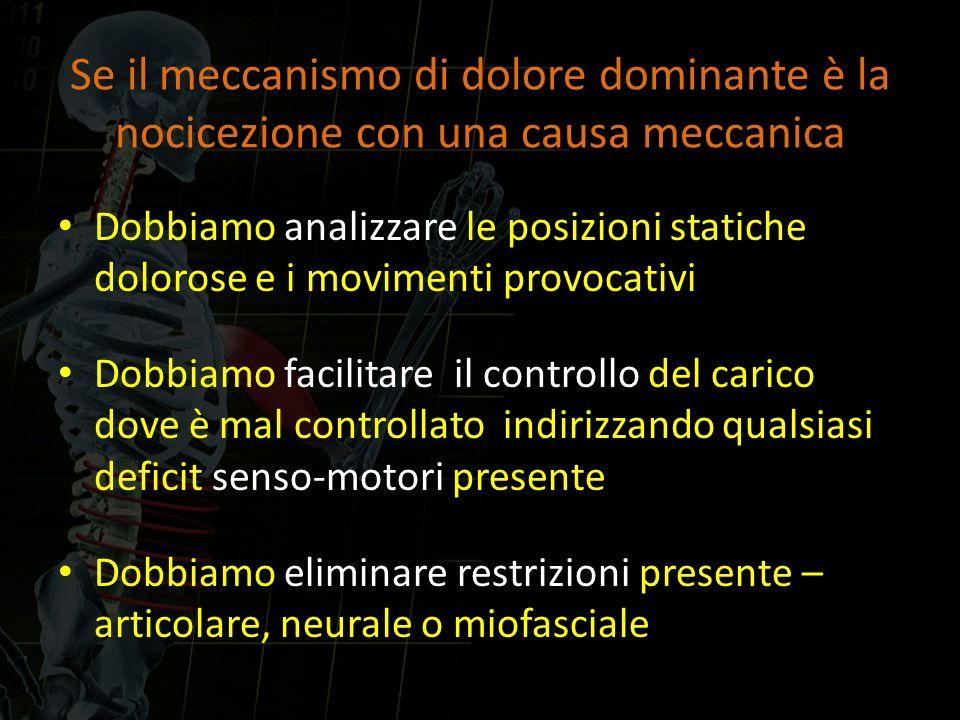 Se il meccanismo di dolore dominante è la nocicezione con una causa meccanica Dobbiamo analizzare le posizioni statiche dolorose e i movimenti provoca