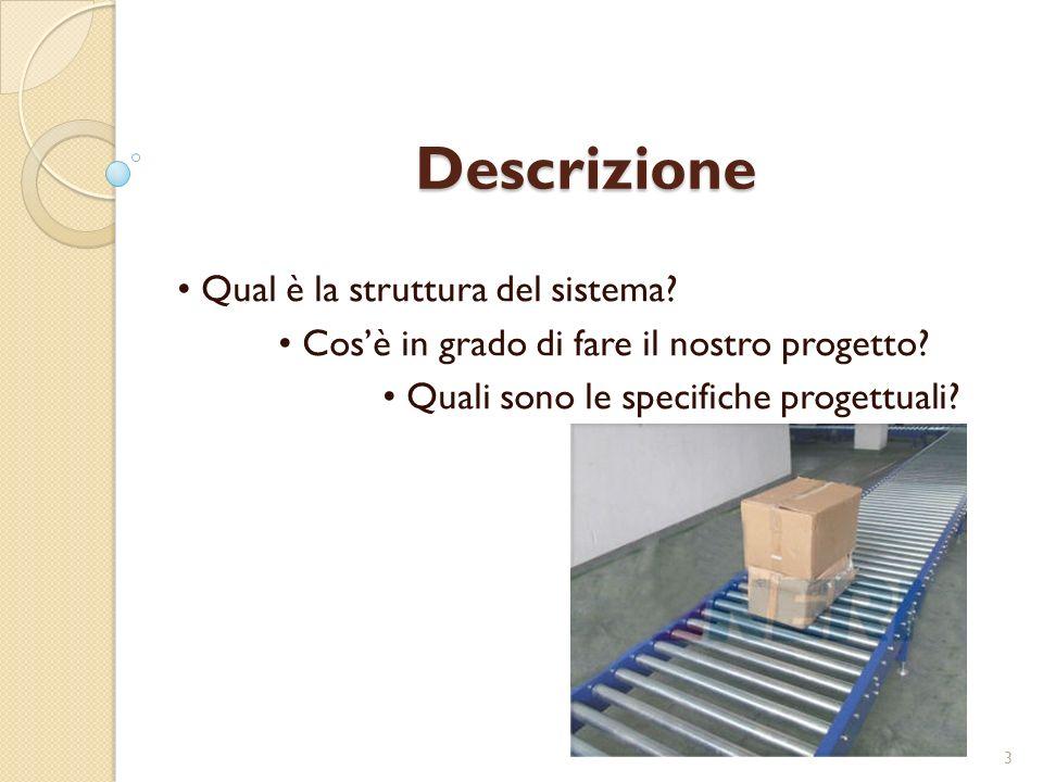 Descrizione Qual è la struttura del sistema.Cosè in grado di fare il nostro progetto.