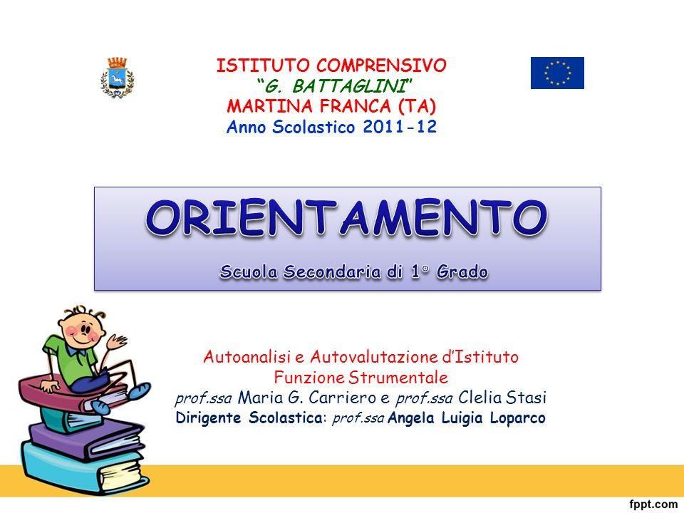 ISTITUTO COMPRENSIVO G. BATTAGLINI MARTINA FRANCA (TA) Anno Scolastico 2011-12 Autoanalisi e Autovalutazione dIstituto Funzione Strumentale prof.ssa M