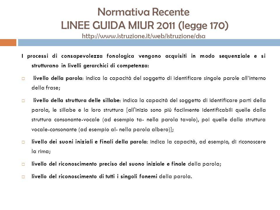 Normativa Recente LINEE GUIDA MIUR 2011 (legge 170) http://www.istruzione.it/web/istruzione/dsa I processi di consapevolezza fonologica vengono acquis