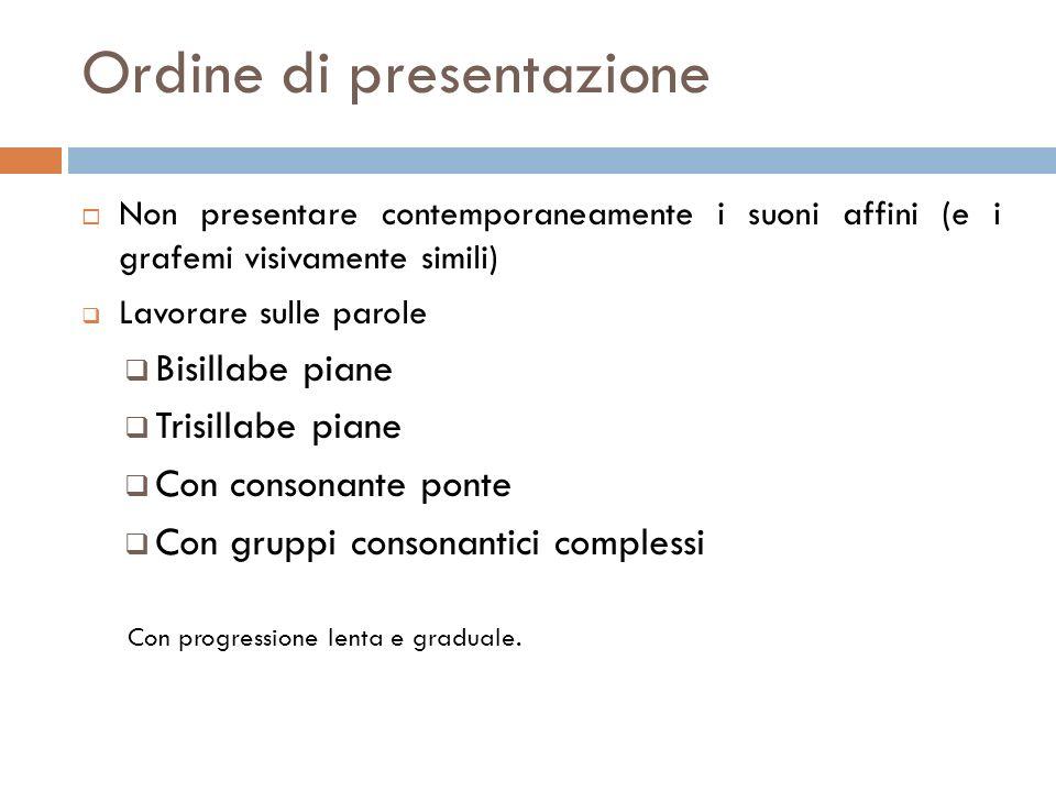 Ordine di presentazione Non presentare contemporaneamente i suoni affini (e i grafemi visivamente simili) Lavorare sulle parole Bisillabe piane Trisil