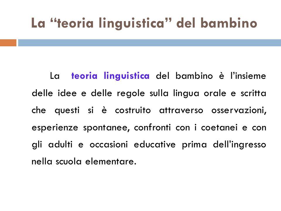 La teoria linguistica del bambino La teoria linguistica del bambino è linsieme delle idee e delle regole sulla lingua orale e scritta che questi si è