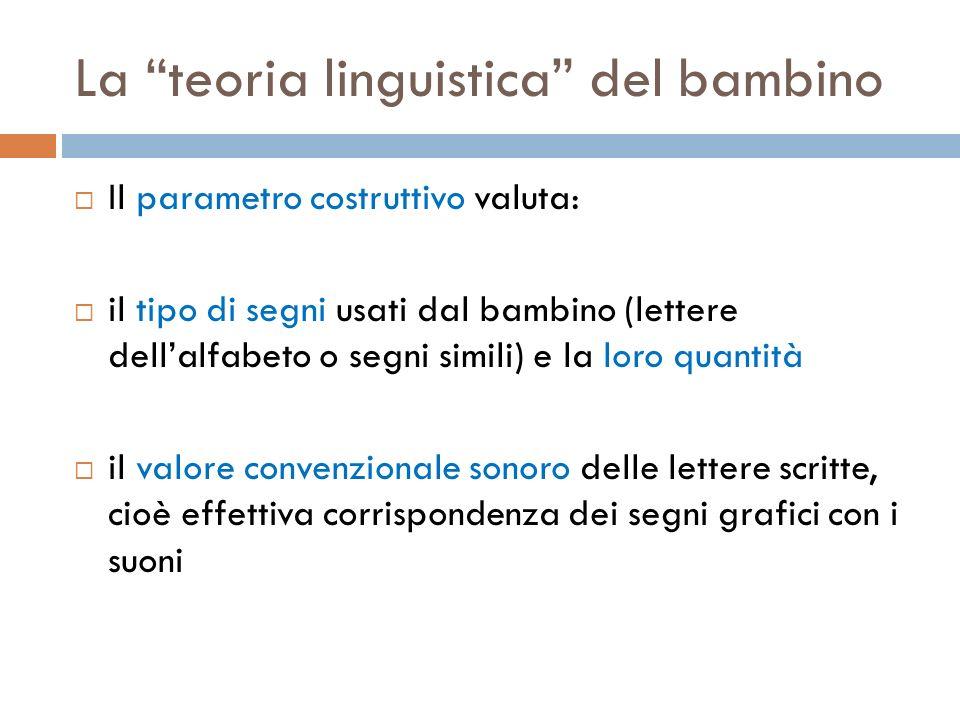La teoria linguistica del bambino Il parametro costruttivo valuta: il tipo di segni usati dal bambino (lettere dellalfabeto o segni simili) e la loro
