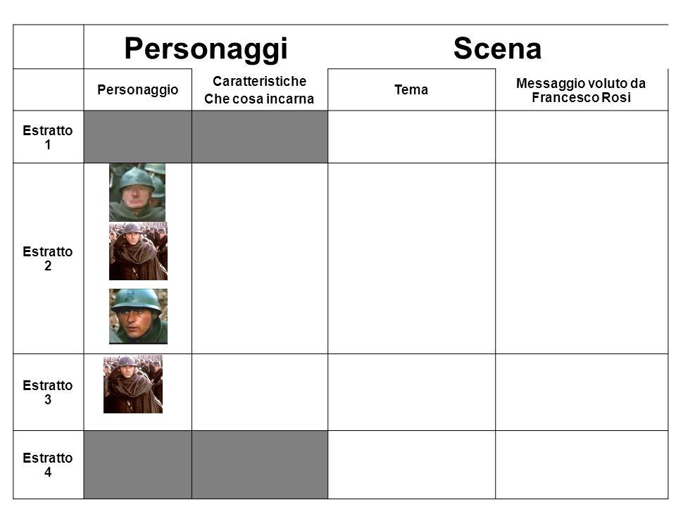 PersonaggiScena Personaggio Caratteristiche Che cosa incarna Tema Messaggio voluto da Francesco Rosi Estratto 1 Estratto 2 Estratto 3 Estratto 4