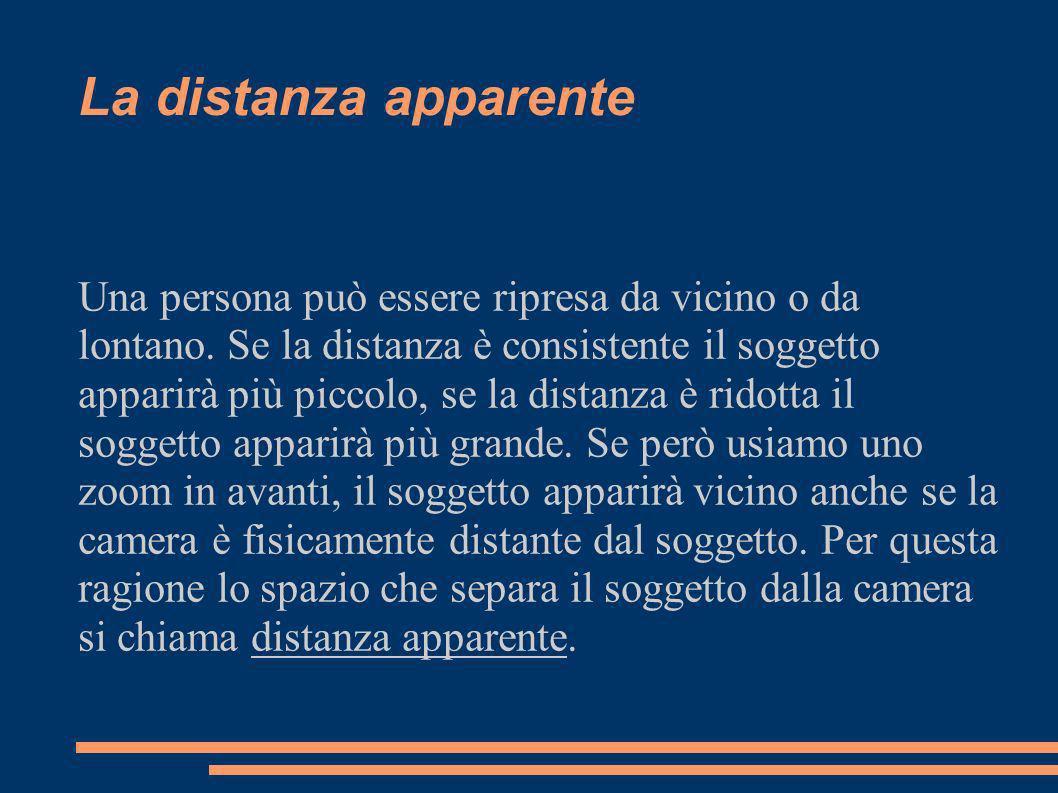 La distanza apparente Una persona può essere ripresa da vicino o da lontano.