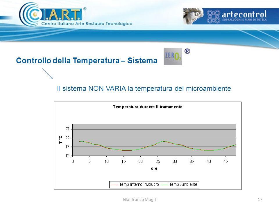 Gianfranco Magri Controllo della Temperatura – Sistema Il sistema NON VARIA la temperatura del microambiente 17