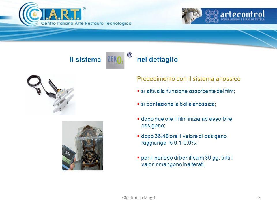 Gianfranco Magri Il sistemanel dettaglio Procedimento con il sistema anossico si attiva la funzione assorbente del film; si confeziona la bolla anossi