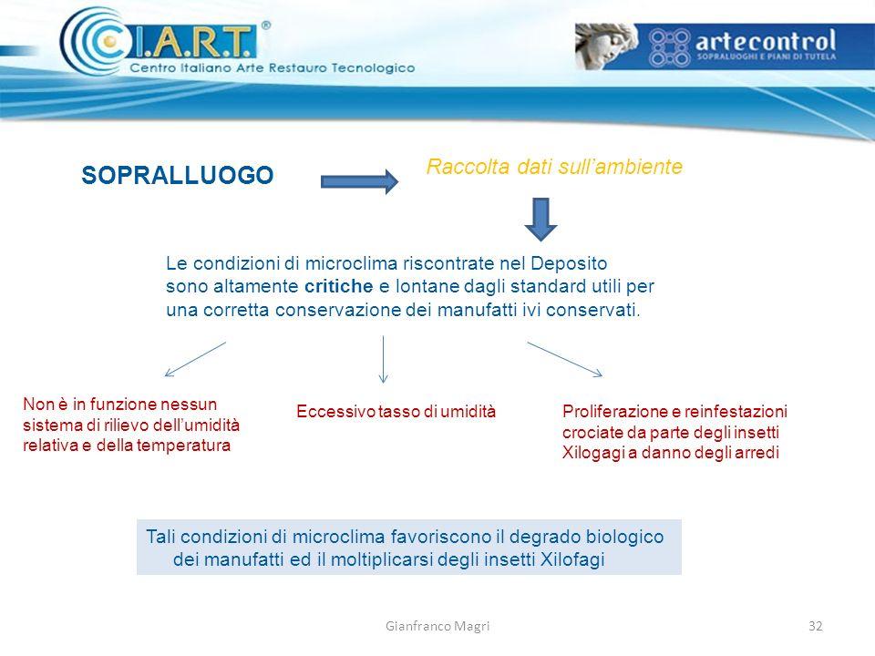 Gianfranco Magri SOPRALLUOGO Raccolta dati sullambiente Le condizioni di microclima riscontrate nel Deposito sono altamente critiche e lontane dagli standard utili per una corretta conservazione dei manufatti ivi conservati.