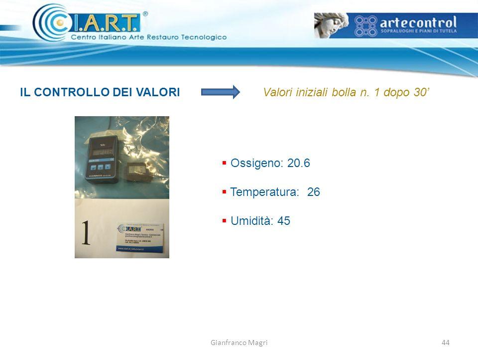 Gianfranco Magri IL CONTROLLO DEI VALORIValori iniziali bolla n. 1 dopo 30 Ossigeno: 20.6 Temperatura: 26 Umidità: 45 44