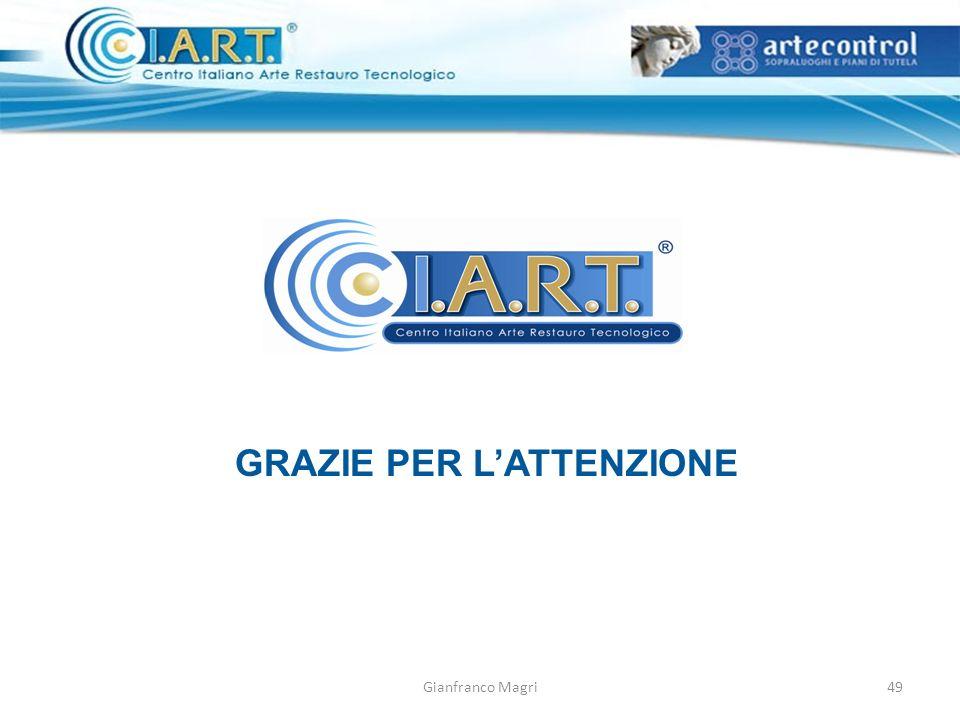 Gianfranco Magri GRAZIE PER LATTENZIONE 49