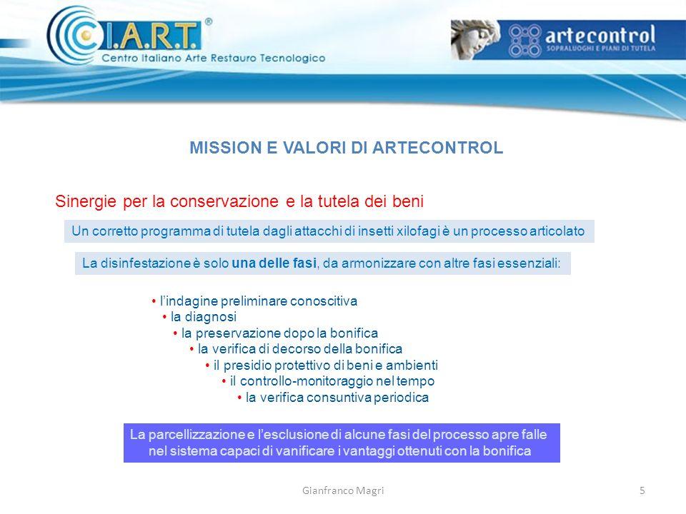 Gianfranco Magri MISSION E VALORI DI ARTECONTROL Sinergie per la conservazione e la tutela dei beni Un corretto programma di tutela dagli attacchi di