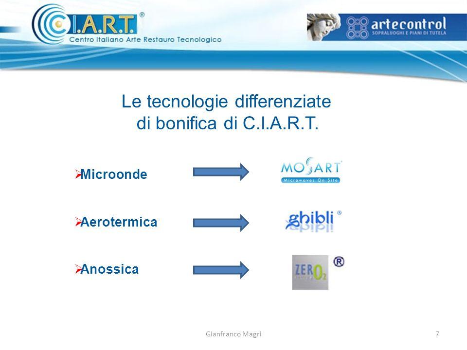 Gianfranco Magri Le tecnologie differenziate di bonifica di C.I.A.R.T. Anossica Aerotermica Microonde 7