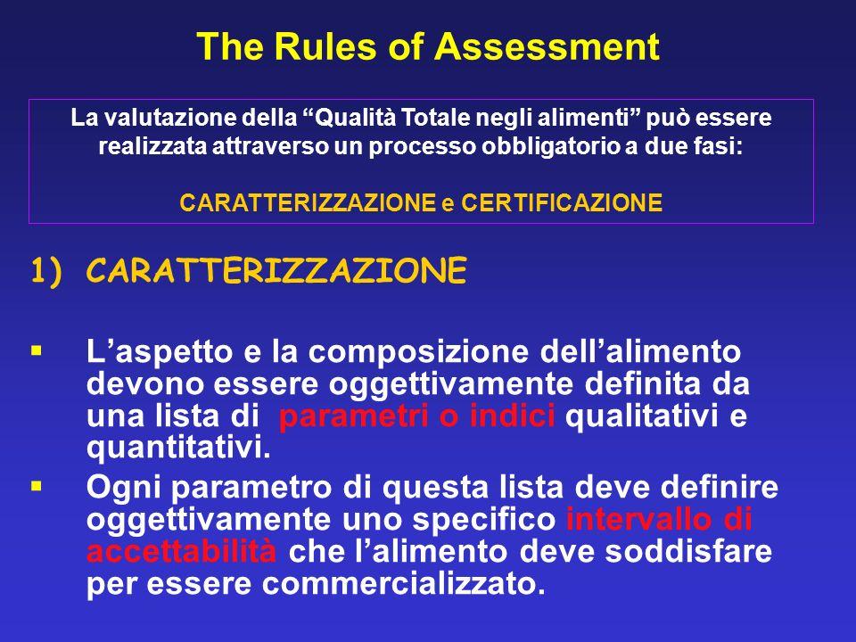 The Rules of Assessment 1)CARATTERIZZAZIONE Laspetto e la composizione dellalimento devono essere oggettivamente definita da una lista di parametri o