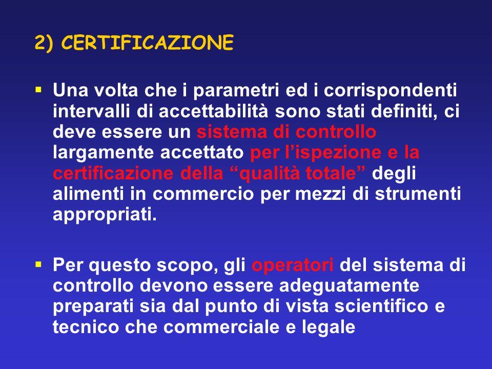 2) CERTIFICAZIONE Una volta che i parametri ed i corrispondenti intervalli di accettabilità sono stati definiti, ci deve essere un sistema di controll