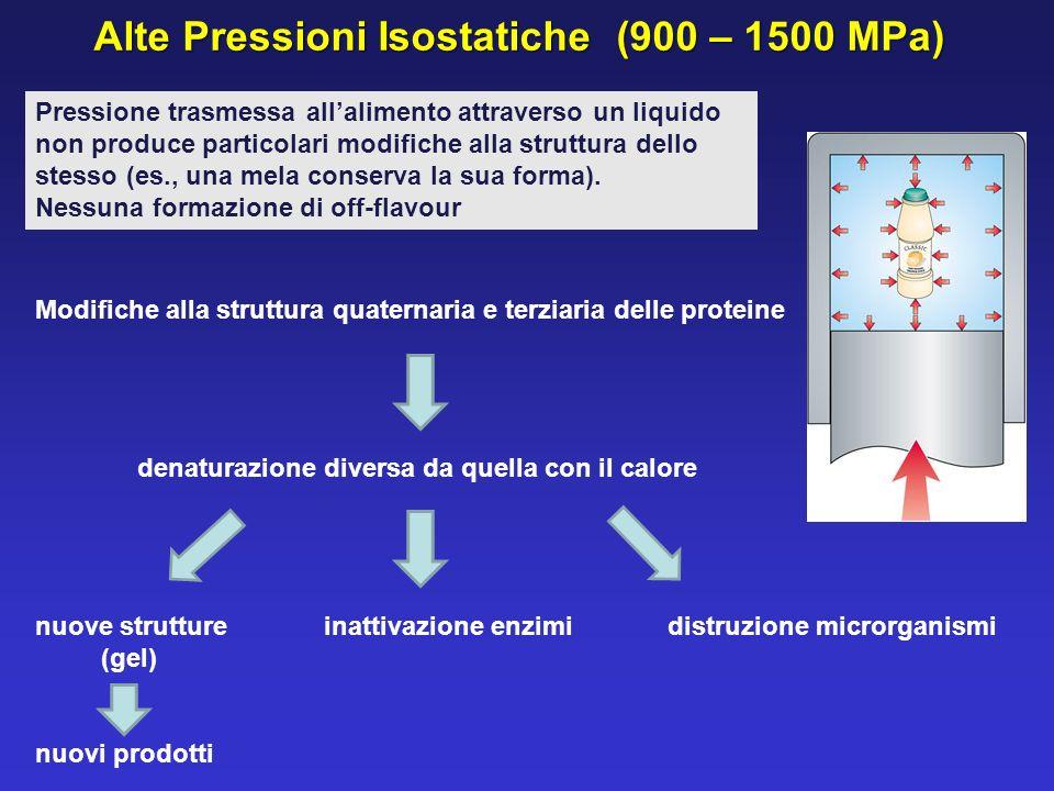 Alte Pressioni Isostatiche (900 – 1500 MPa) Pressione trasmessa allalimento attraverso un liquido non produce particolari modifiche alla struttura del