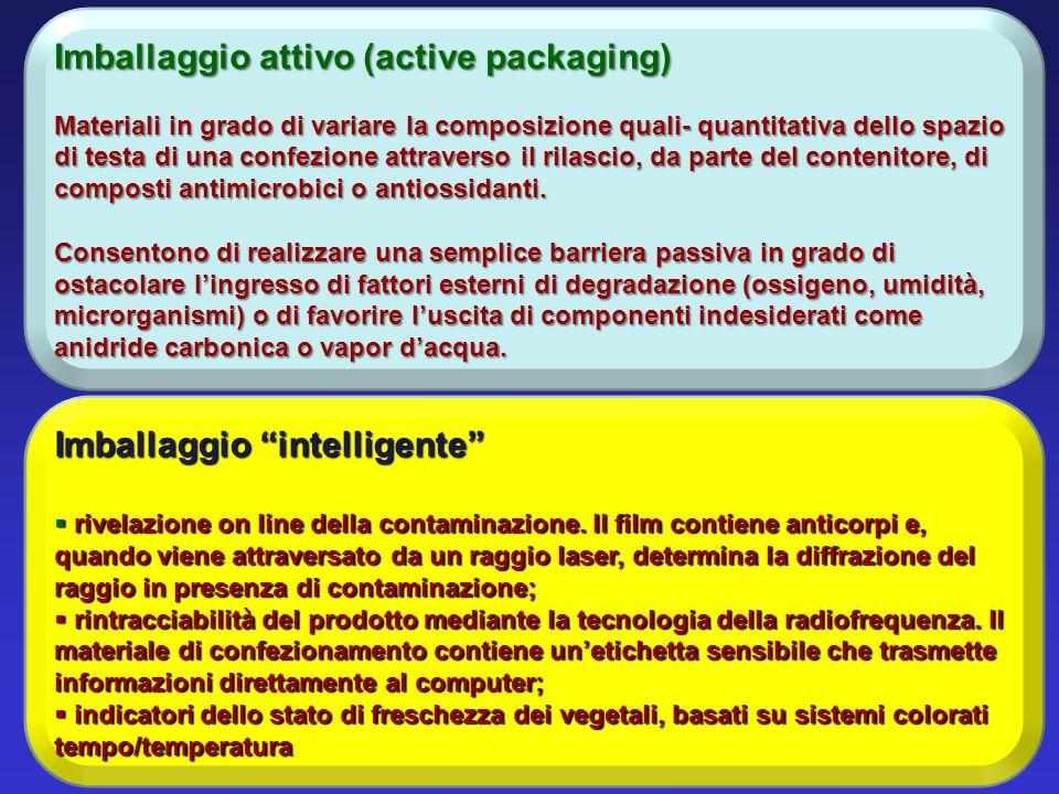 Imballaggio attivo (active packaging) Materiali in grado di variare la composizione quali- quantitativa dello spazio di testa di una confezione attrav