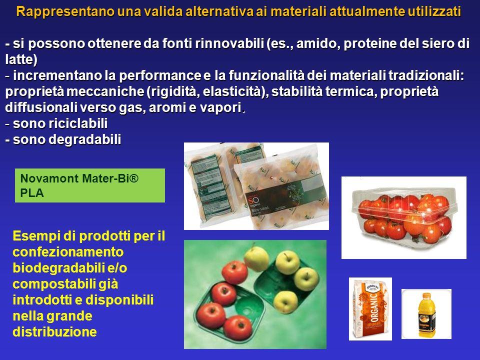 Esempi di prodotti per il confezionamento biodegradabili e/o compostabili già introdotti e disponibili nella grande distribuzione Rappresentano una va