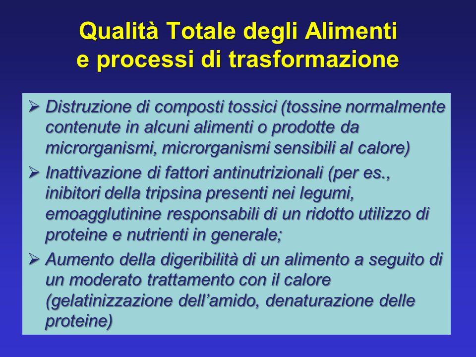 Qualità Totale degli Alimenti e processi di trasformazione Distruzione di composti tossici (tossine normalmente contenute in alcuni alimenti o prodott