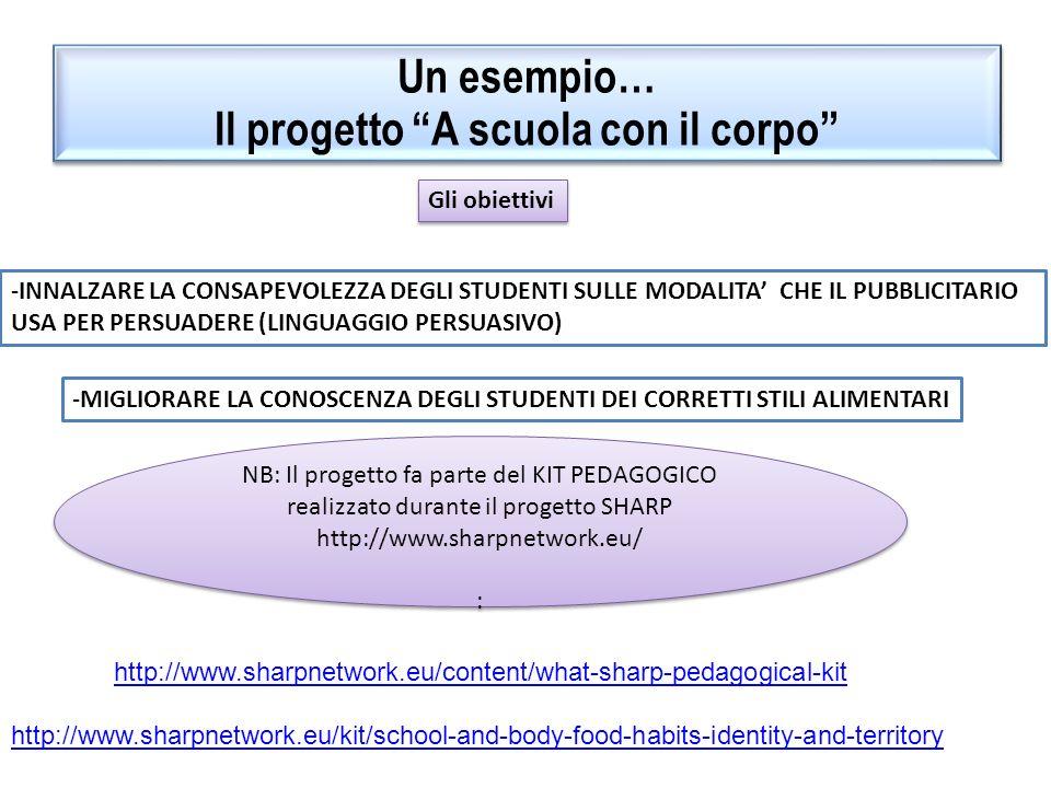 Un esempio… Il progetto A scuola con il corpo COSTRUISCI UNO SPOT SULLACQUA: In piccolo gruppo, create uno spot sullacqua COSA CI DICE LA PUBBLICITA.