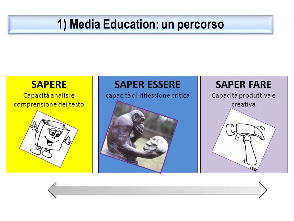Sviluppare Comprendere Fruire Produrre Comprendere Fruire Produrre COMPETENZA MEDIALE 2) Media Education: la competenza mediale