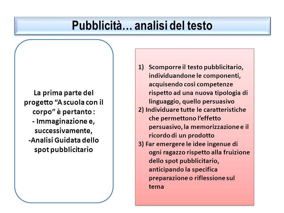 Pubblicità… analisi del testo (altre possibili attività) Pubblicità… analisi del testo (altre possibili attività) 1)Confronta il linguaggio persuasivo delle pubblicità con il linguaggio utilizzato nel libro di testo per descrivere qualcosa.