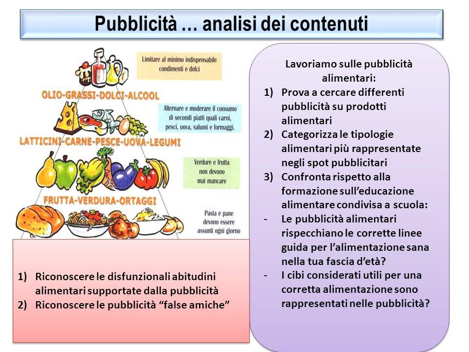 versus Prodotti IPOCALORICIProdotti IPERCALORICI Pubblicità … analisi dei contenuti