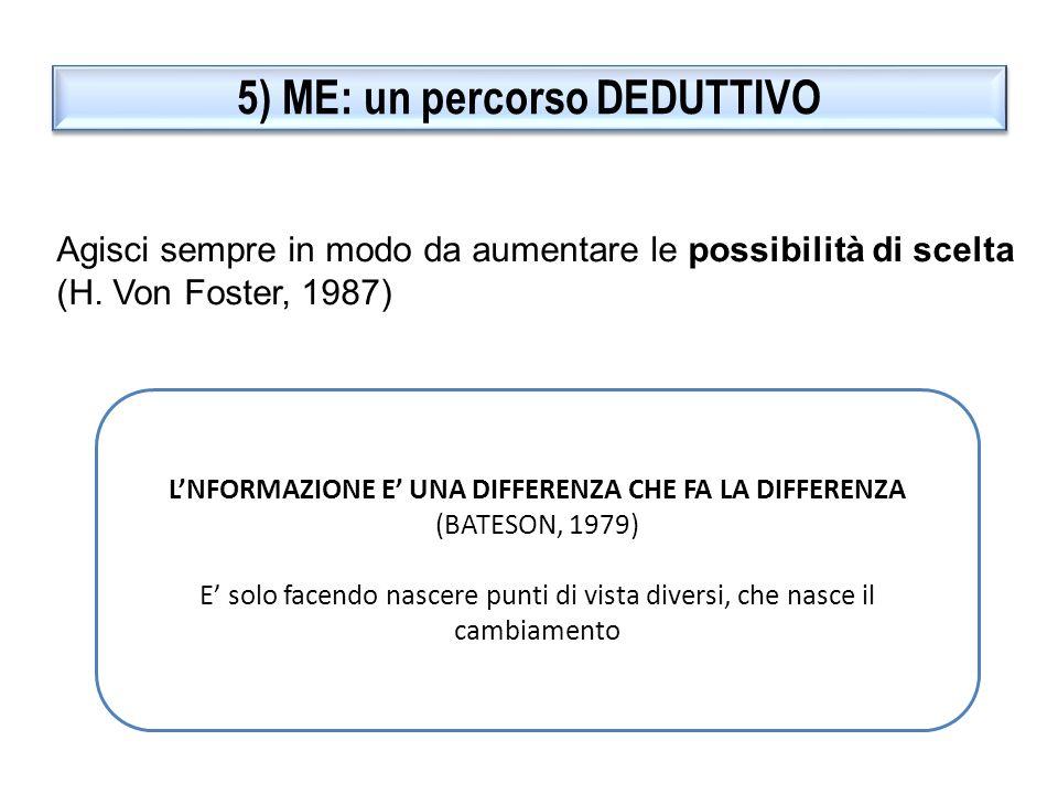 5) ME: Un percorso DEDUTTIVO PRESENTAZIONE FATTI, VIDEO, ESPERIENZE CONCLUSIONI MIE; NON ADESIONE A PUNTO DI VISTA PRECONFEZIONATO
