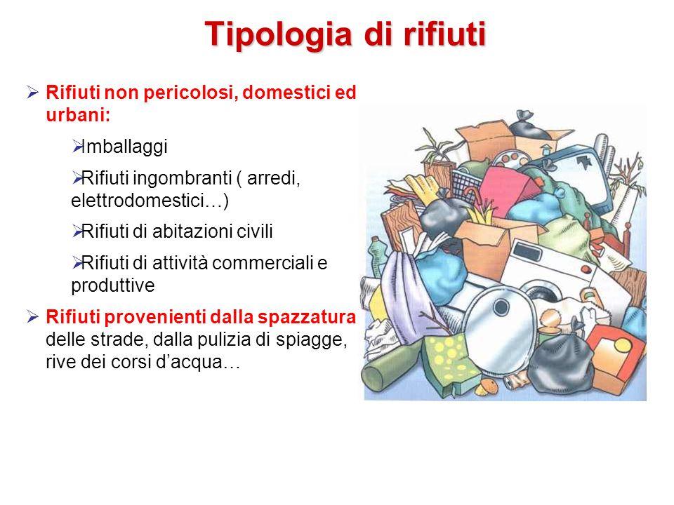 Tipologia di rifiuti Rifiuti non pericolosi, domestici ed urbani: Imballaggi Rifiuti ingombranti ( arredi, elettrodomestici…) Rifiuti di abitazioni ci
