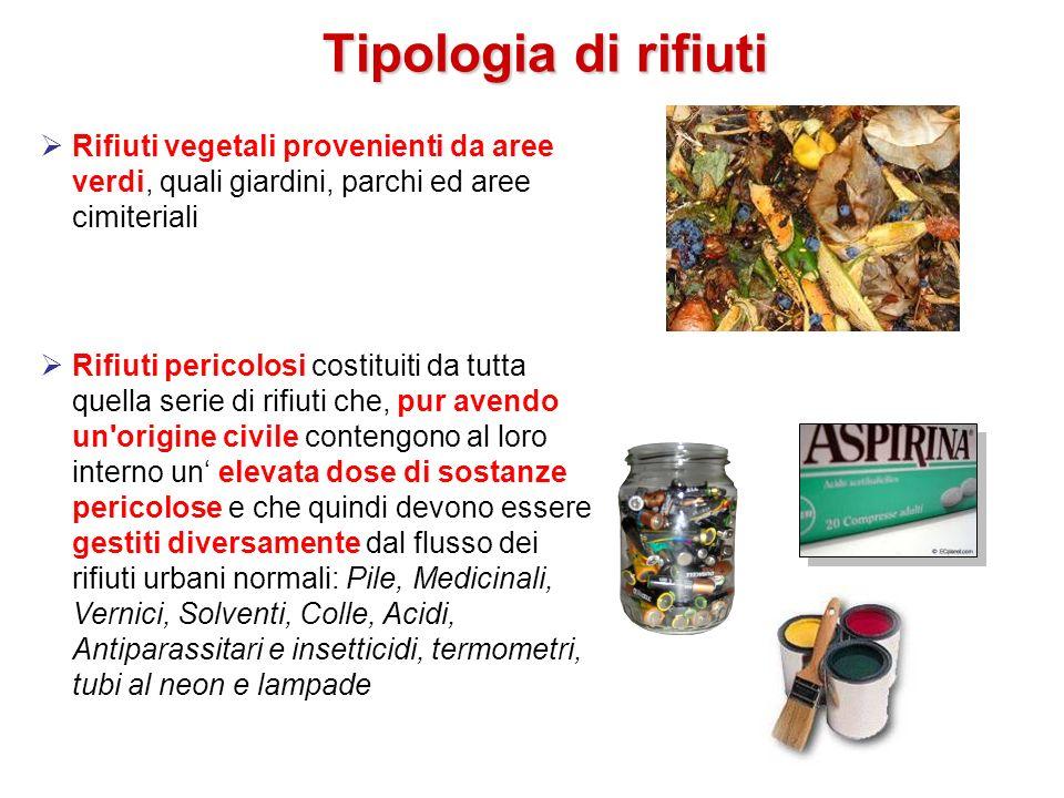 Tipologia di rifiuti Rifiuti vegetali provenienti da aree verdi, quali giardini, parchi ed aree cimiteriali Rifiuti pericolosi costituiti da tutta que