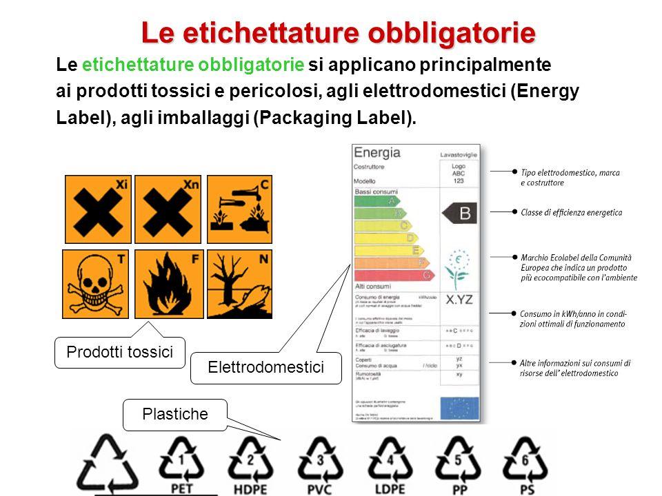 Le etichettature obbligatorie si applicano principalmente ai prodotti tossici e pericolosi, agli elettrodomestici (Energy Label), agli imballaggi (Pac