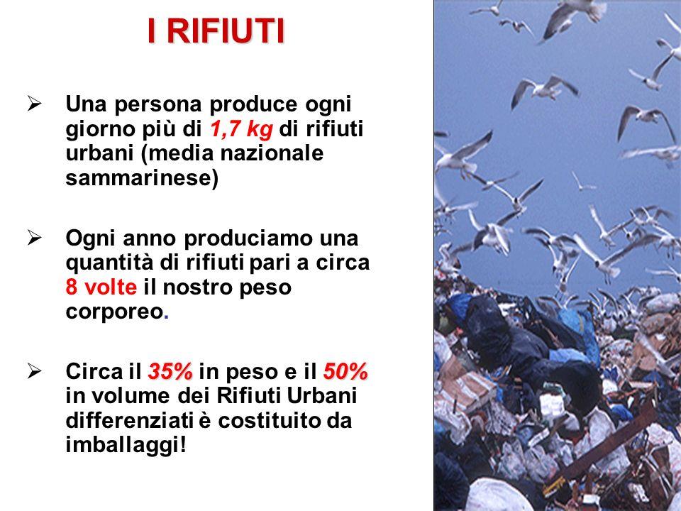 I RIFIUTI Una persona produce ogni giorno più di 1,7 kg di rifiuti urbani (media nazionale sammarinese) Ogni anno produciamo una quantità di rifiuti p
