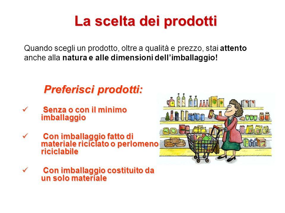 La scelta dei prodotti Preferisci prodotti: Senza o con il minimo imballaggio Senza o con il minimo imballaggio Con imballaggio fatto di materiale ric