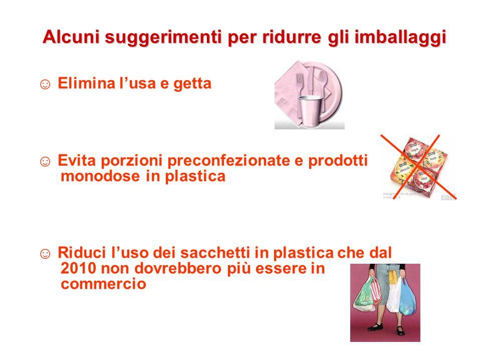 Elimina lusa e getta Evita porzioni preconfezionate e prodotti monodose in plastica Riduci luso dei sacchetti in plastica che dal 2010 non dovrebbero