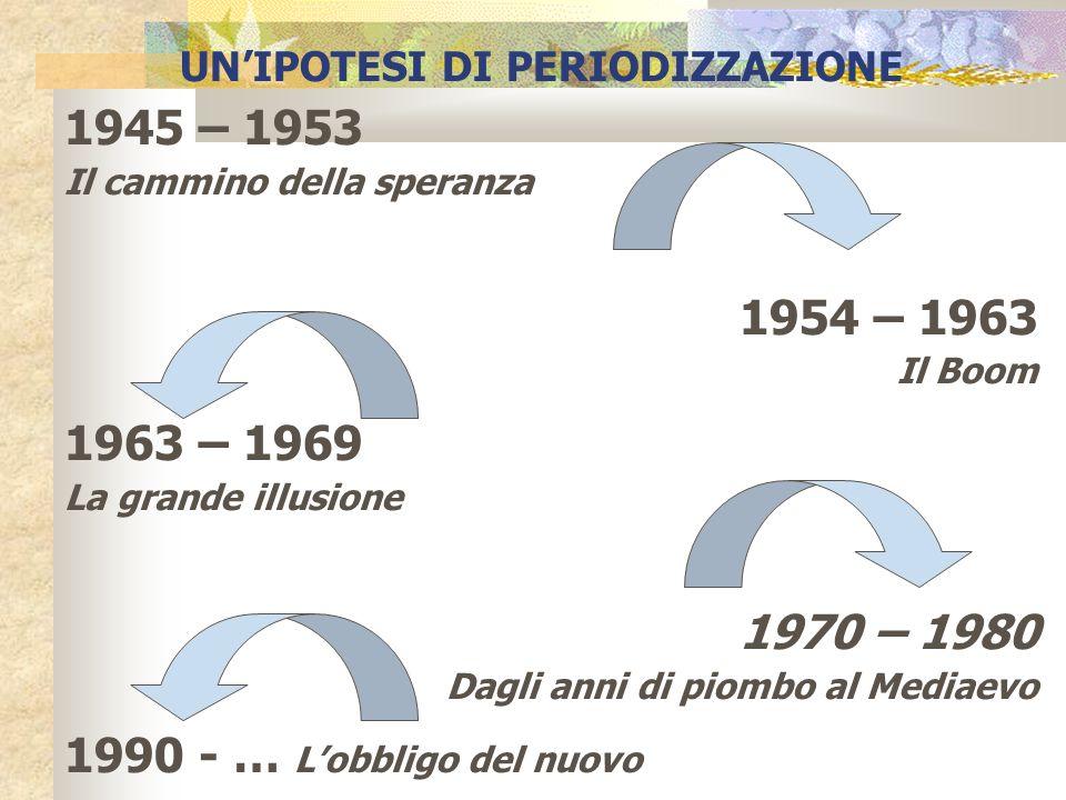 UNIPOTESI DI PERIODIZZAZIONE 1945 – 1953 Il cammino della speranza 1954 – 1963 Il Boom 1963 – 1969 La grande illusione 1970 – 1980 Dagli anni di piomb