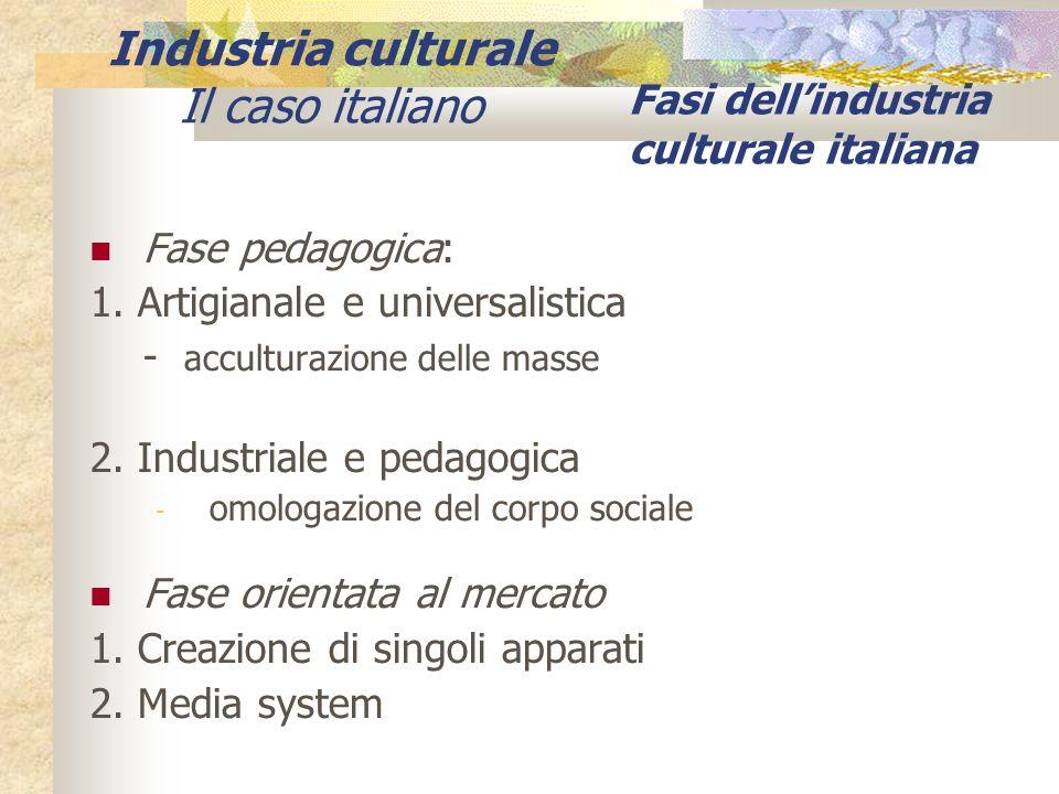 Fasi dellindustria culturale italiana Fase pedagogica: 1. Artigianale e universalistica - acculturazione delle masse 2. Industriale e pedagogica - omo