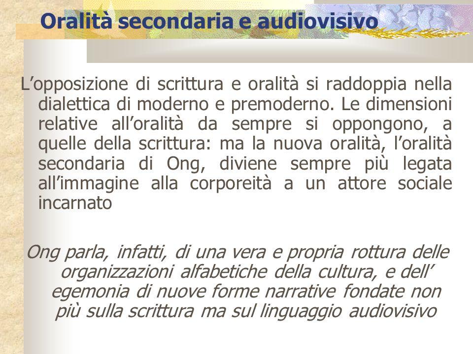 Oralità secondaria e audiovisivo Lopposizione di scrittura e oralità si raddoppia nella dialettica di moderno e premoderno. Le dimensioni relative all