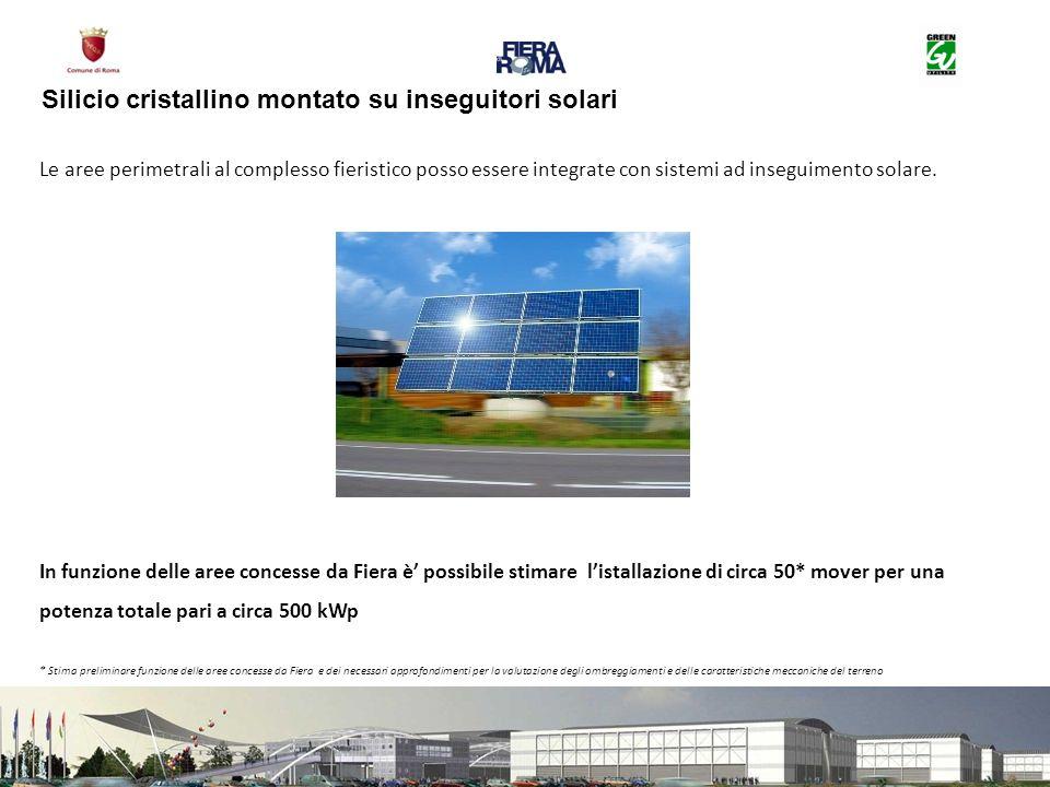 Le aree perimetrali al complesso fieristico posso essere integrate con sistemi ad inseguimento solare.