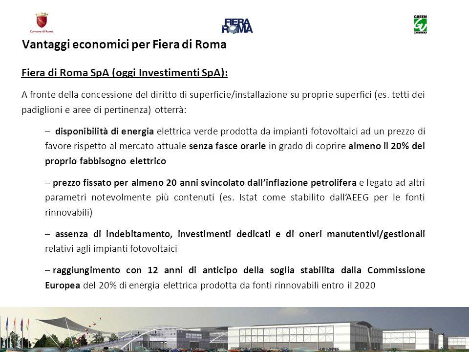 Vantaggi economici per Fiera di Roma Fiera di Roma SpA (oggi Investimenti SpA): A fronte della concessione del diritto di superficie/installazione su proprie superfici (es.