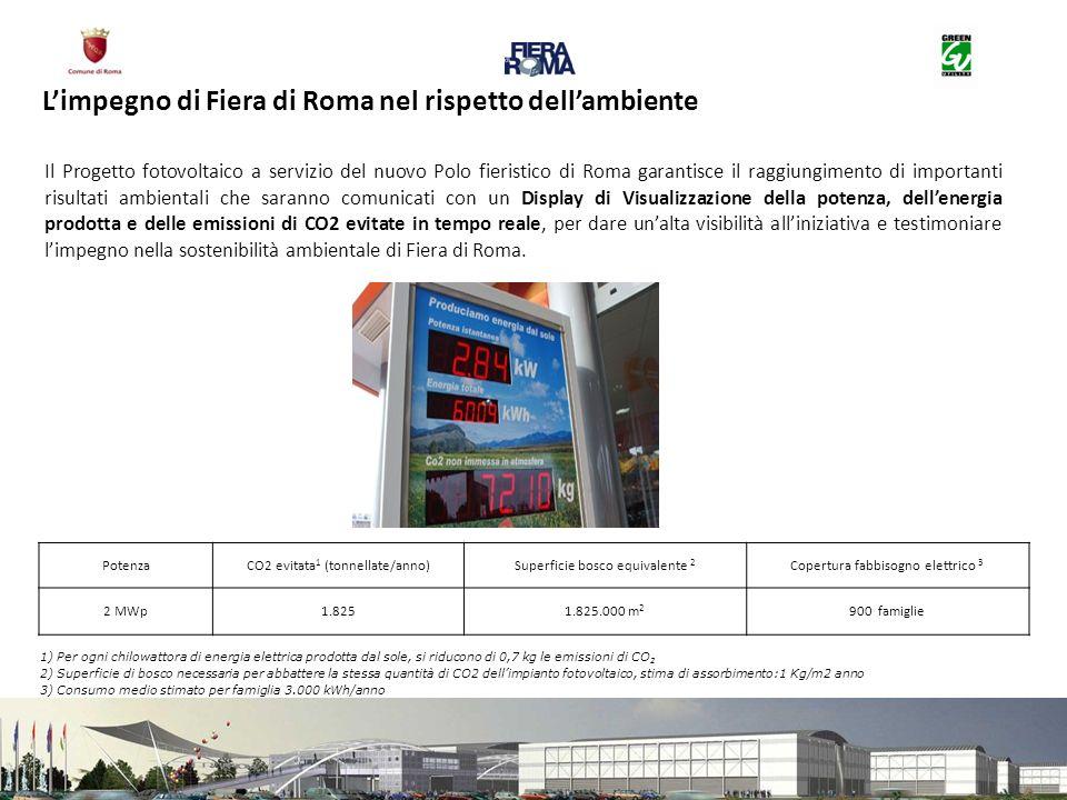 Limpegno di Fiera di Roma nel rispetto dellambiente Il Progetto fotovoltaico a servizio del nuovo Polo fieristico di Roma garantisce il raggiungimento