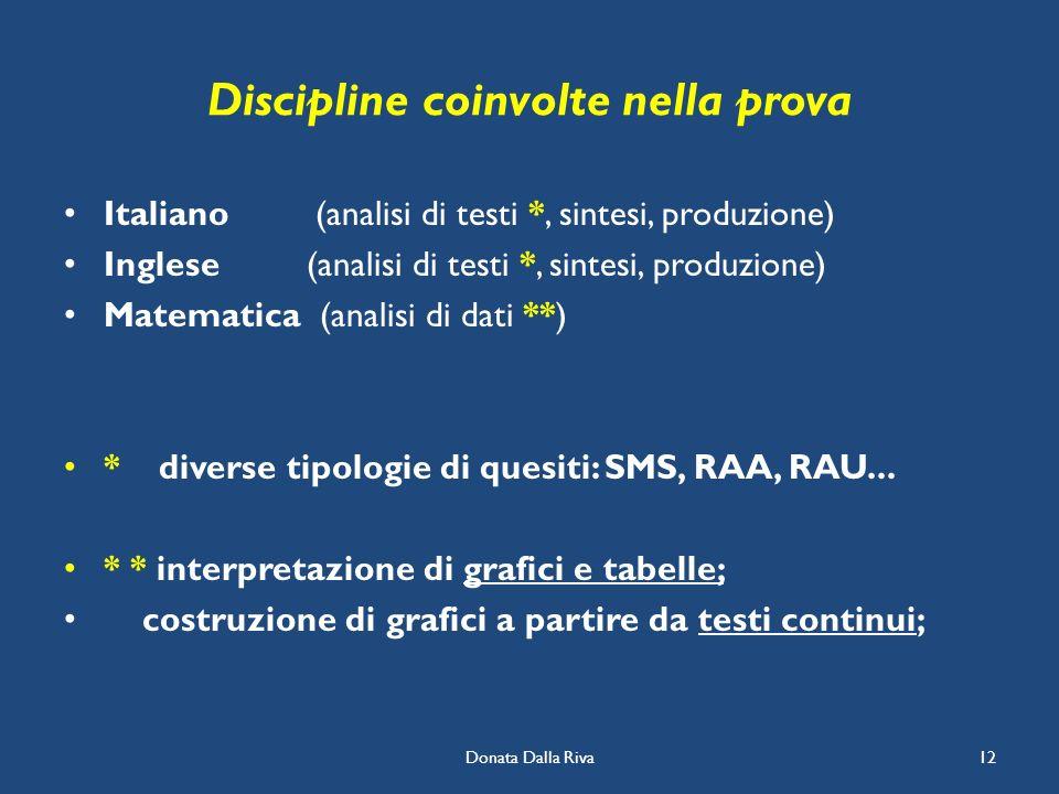 Donata Dalla Riva12 Discipline coinvolte nella prova Italiano (analisi di testi *, sintesi, produzione) Inglese (analisi di testi *, sintesi, produzio
